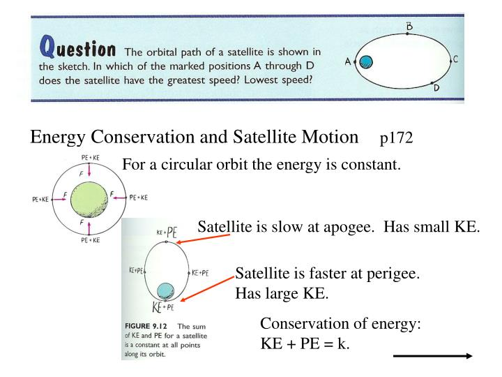 Energy Conservation and Satellite Motion