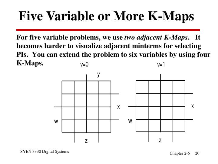 Five Variable or More K-Maps