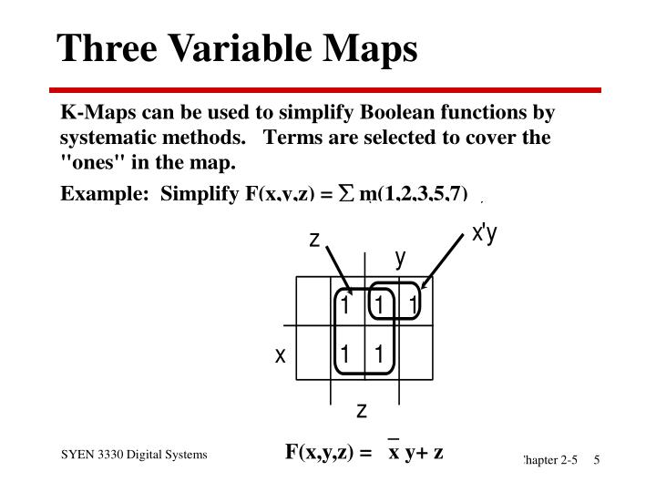 Three Variable Maps