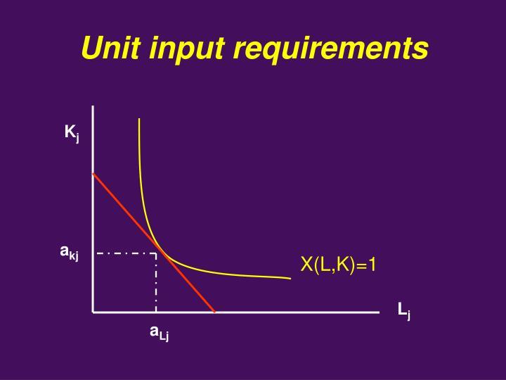 Unit input requirements