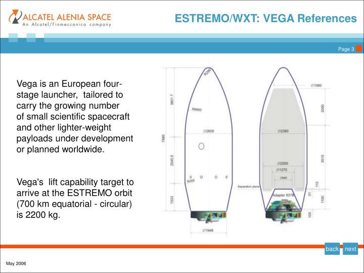 ESTREMO/WXT: VEGA References