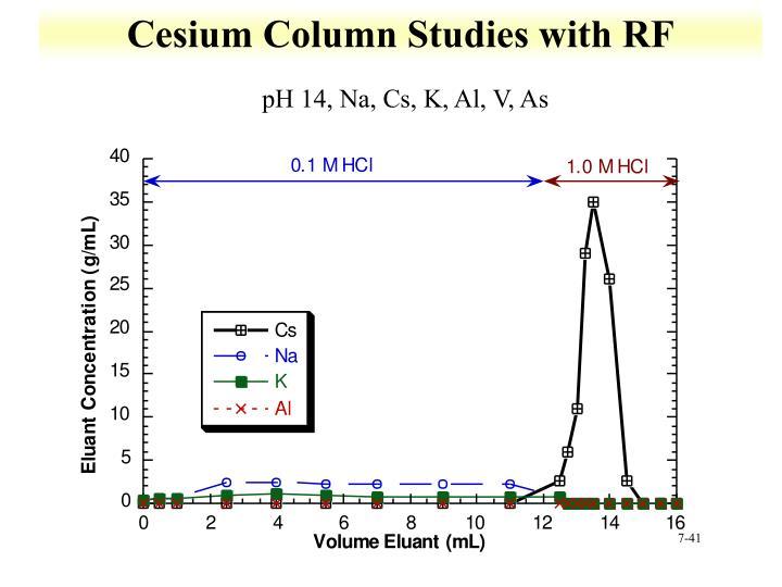 Cesium Column Studies with RF