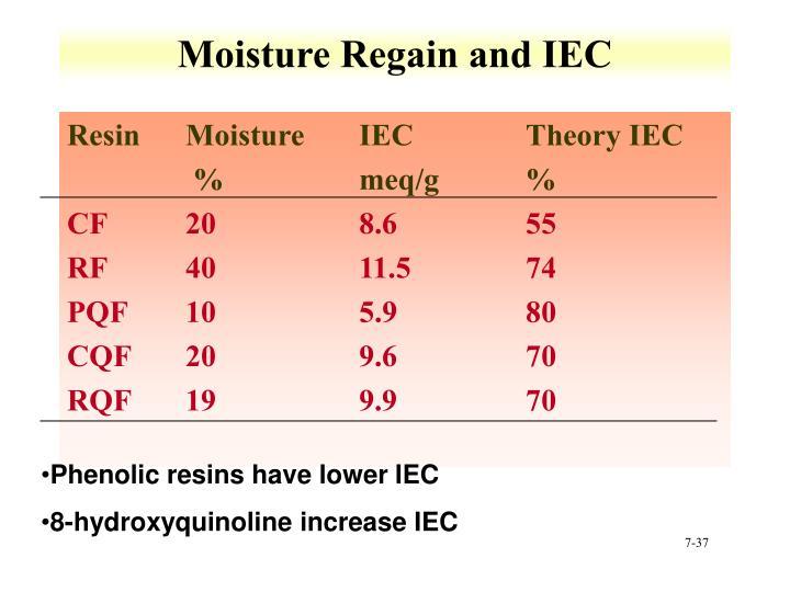 Moisture Regain and IEC
