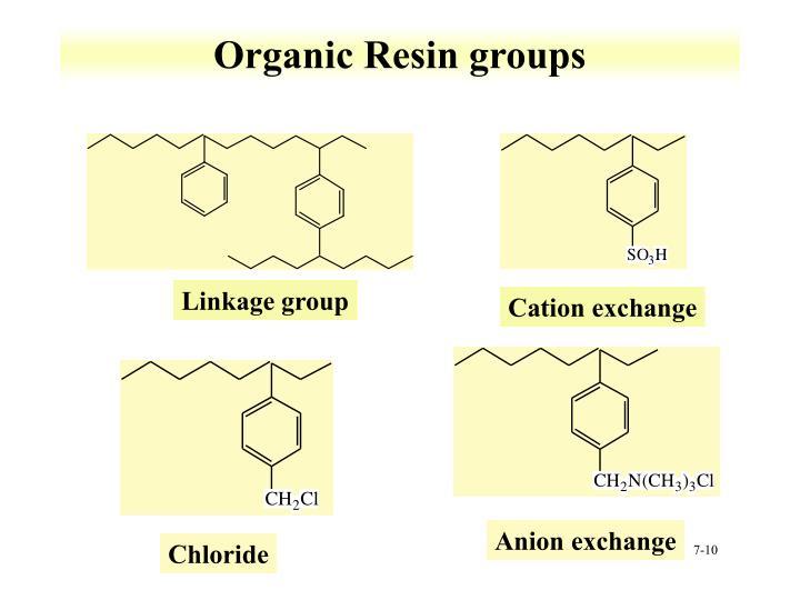 Organic Resin groups