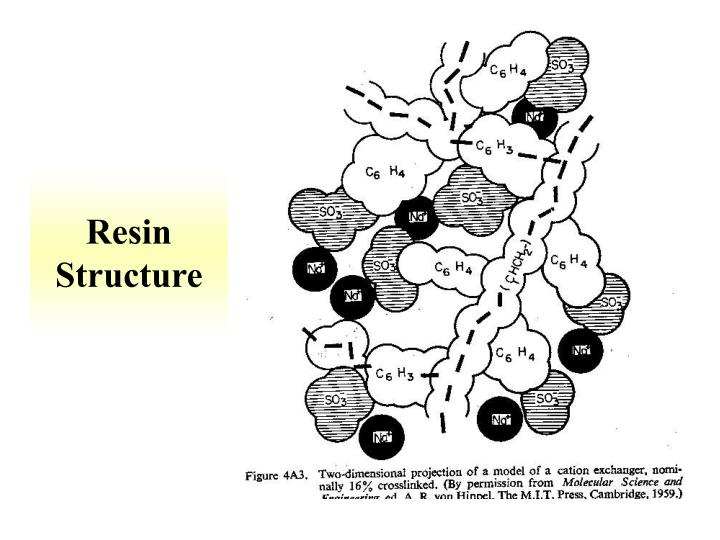 Resin Structure