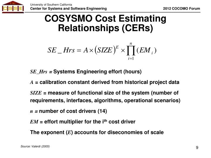 COSYSMO Cost Estimating Relationships (CERs)