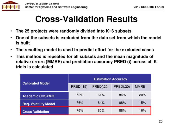 Cross-Validation Results