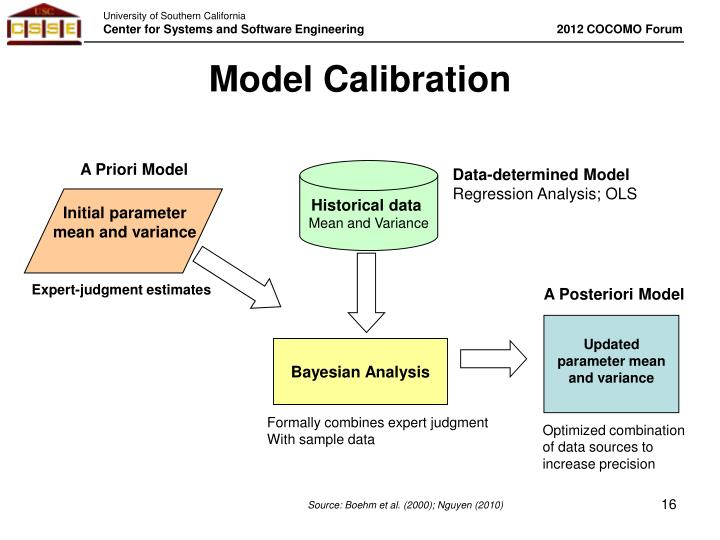 Model Calibration