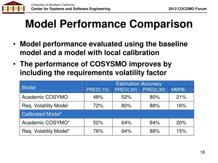 Model performance evaluated using the baseline model and a model with local calibration