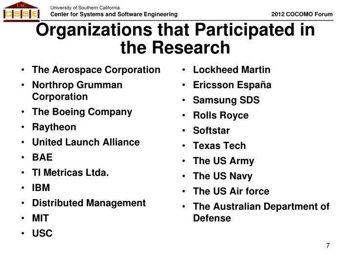 Organizations that Participated in the Research