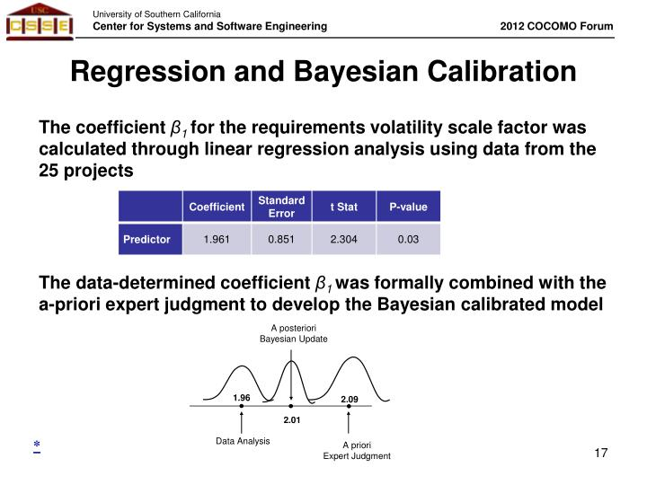 Regression and Bayesian Calibration