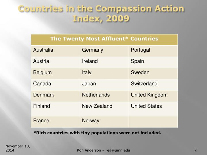 Countries in the Compassion Action Index, 2009