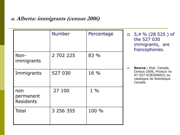 a. Alberta: immigrants (census 2006)