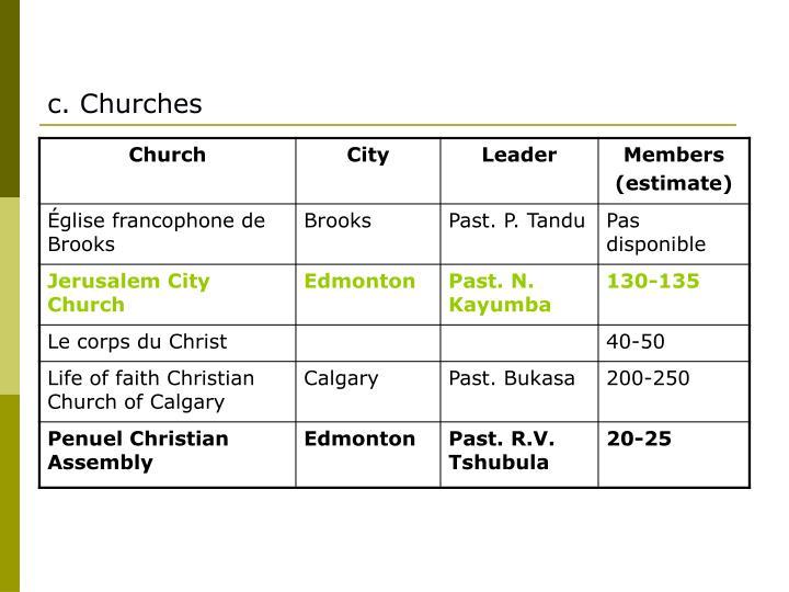 c. Churches