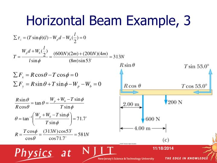 Horizontal Beam Example, 3