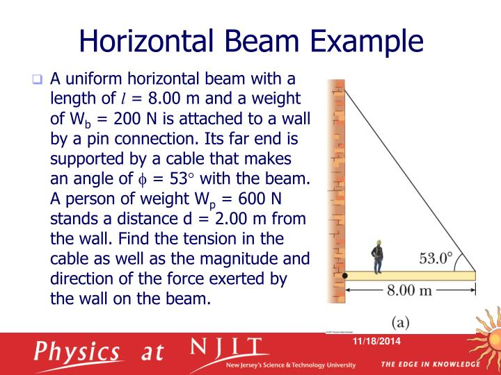 Horizontal Beam Example