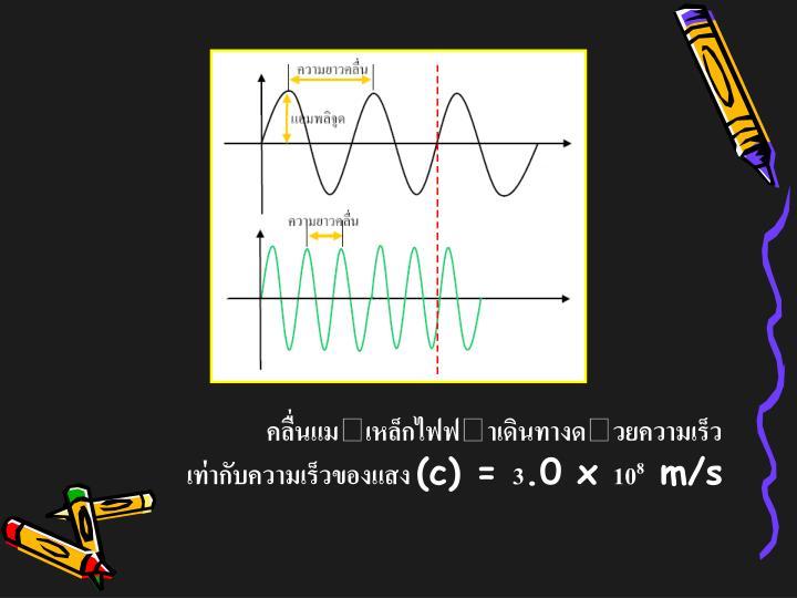 คลื่นแมเหล็กไฟฟาเดินทางดวยความเร็วเท่ากับความเร็วของแสง (c) = 3.0 x 10