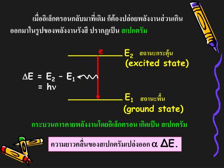 เมื่ออิเล็กตรอนกลับมาที่เดิม ก็ต้องปล่อยพลังงานส่วนเกินออกมาในรูปของพลังงานรังสี ปรากฏเป็น
