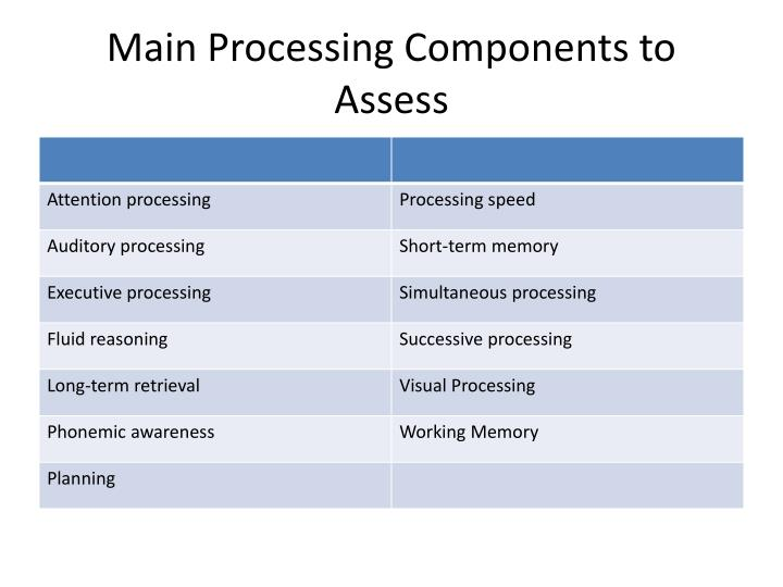 Main Processing Components to Assess