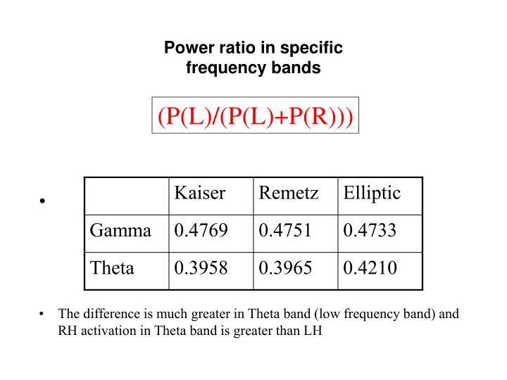 Power ratio in specific