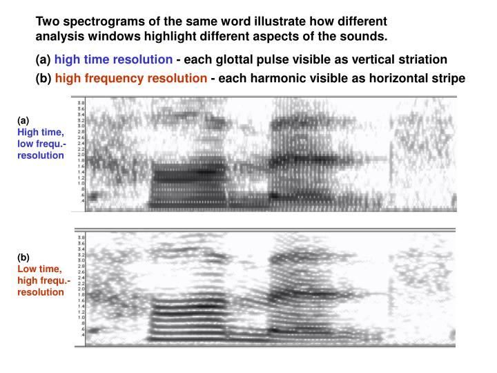Two spectrograms of the same word illustrate how different