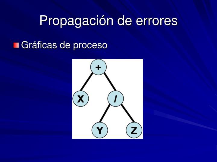 Propagación de errores