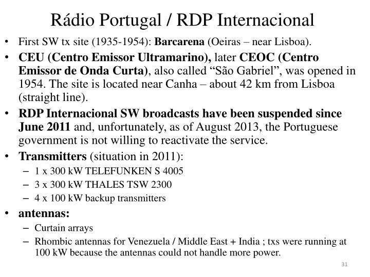 Rádio Portugal / RDP Internacional