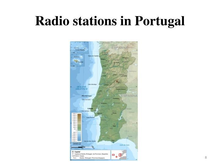 Radio stations in Portugal
