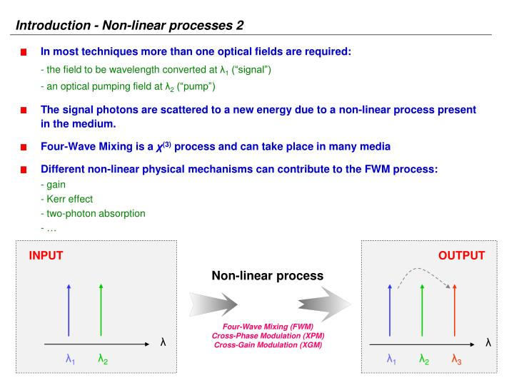 Introduction - Non-linear processes 2