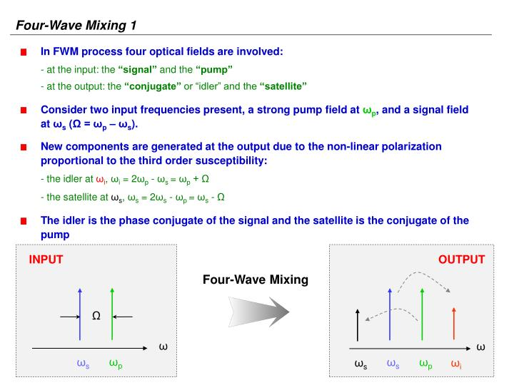 Four-Wave Mixing 1