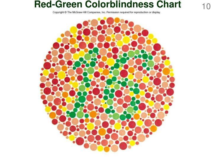Red-Green Colorblindness Chart