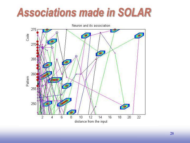 Associations made in SOLAR