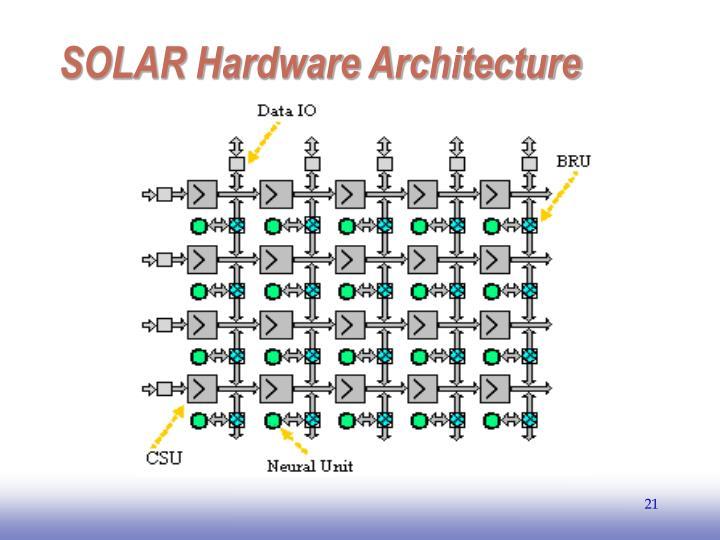 SOLAR Hardware Architecture