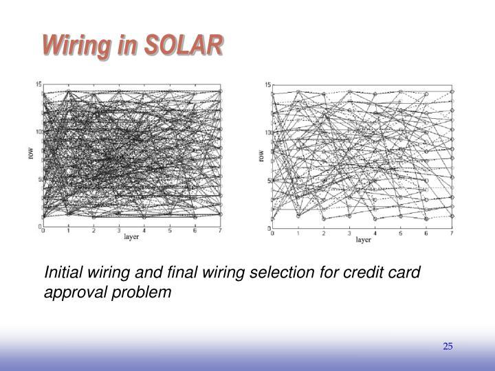 Wiring in SOLAR