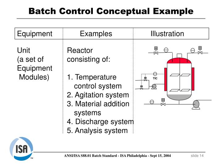 Batch Control Conceptual Example