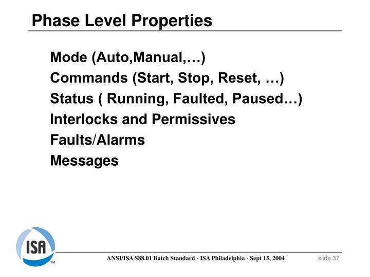 Mode (Auto,Manual,…)