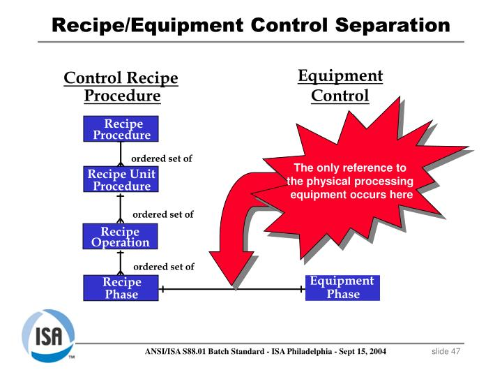Recipe/Equipment Control Separation