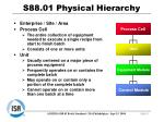 s88 01 physical hierarchy