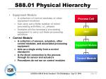 s88 01 physical hierarchy2