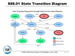 s88 01 state transition diagram