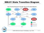 s88 01 state transition diagram1