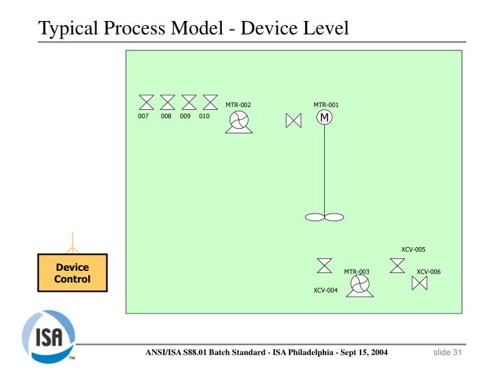 Typical Process Model - Device Level