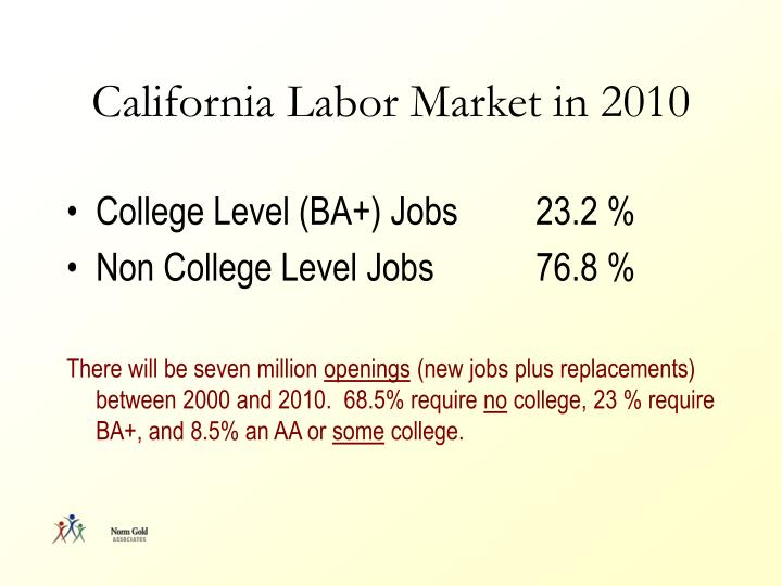 California Labor Market in 2010