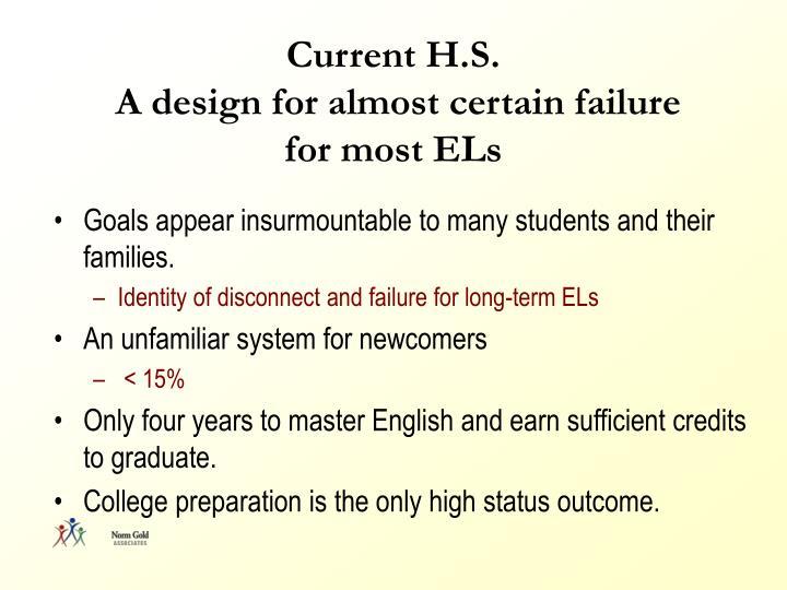 Current H.S.
