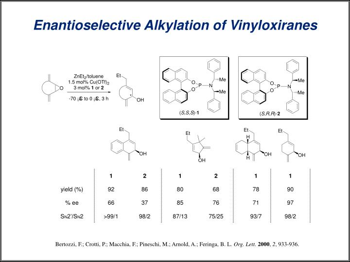 Enantioselective Alkylation of Vinyloxiranes