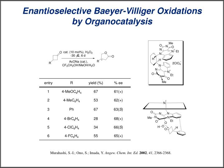 Enantioselective Baeyer-Villiger Oxidations by Organocatalysis