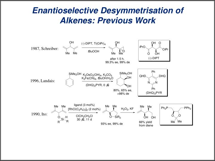 Enantioselective Desymmetrisation of Alkenes: Previous Work