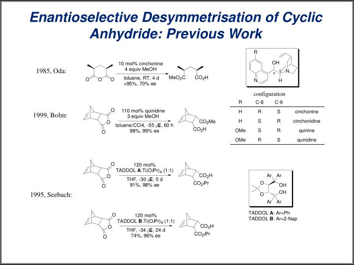 Enantioselective Desymmetrisation of Cyclic Anhydride: Previous Work