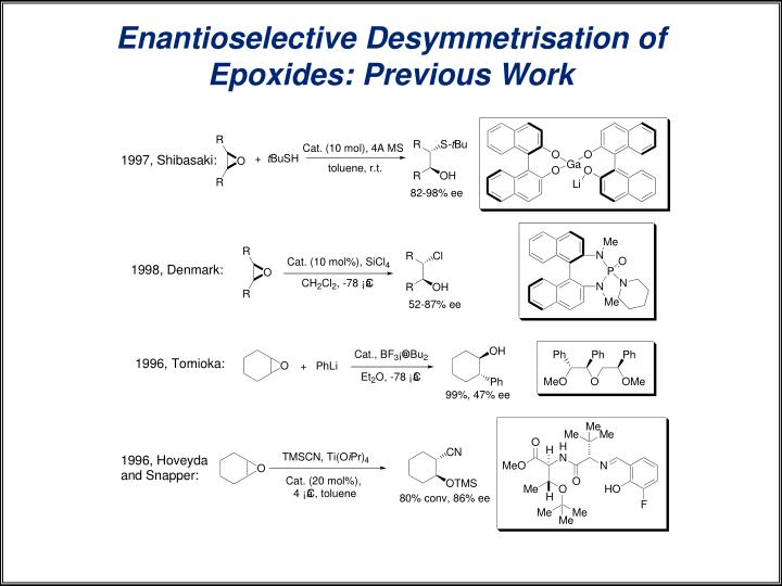 Enantioselective Desymmetrisation of Epoxides: Previous Work