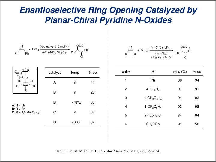 Enantioselective Ring Opening Catalyzed by